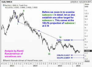 Other possible targets for subwave 5